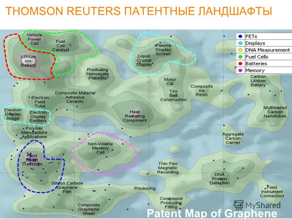 27 THOMSON REUTERS ПАТЕНТНЫЕ ЛАНДШАФТЫ 27 Patent Map of Graphene