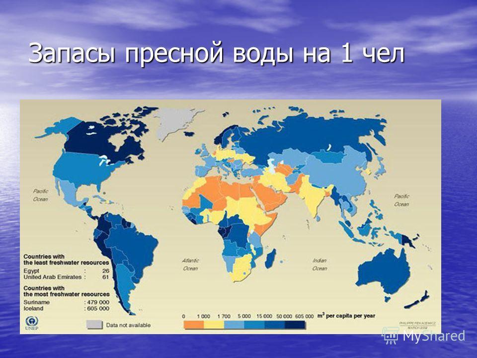 Запасы пресной воды на 1 чел