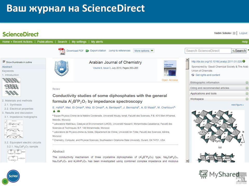 Ваш журнал на ScienceDirect