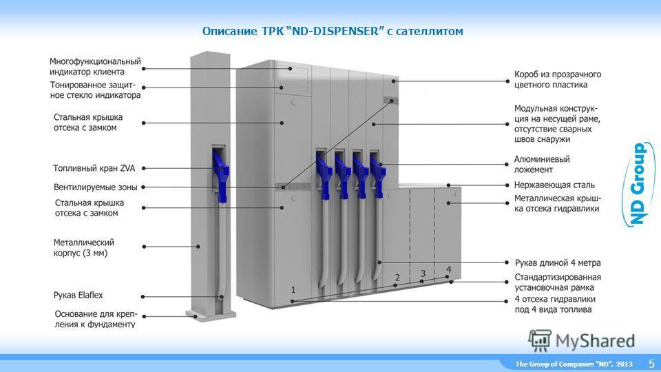 The Group of Companies ND, 2013 Описание ТРК ND-DISPENSER с сателлитом 5