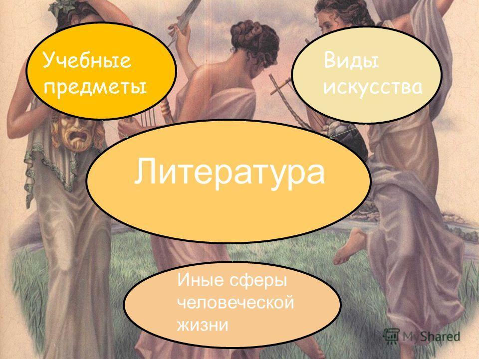 Учебные предметы Виды искусства Иные сферы человеческой жизни Литература