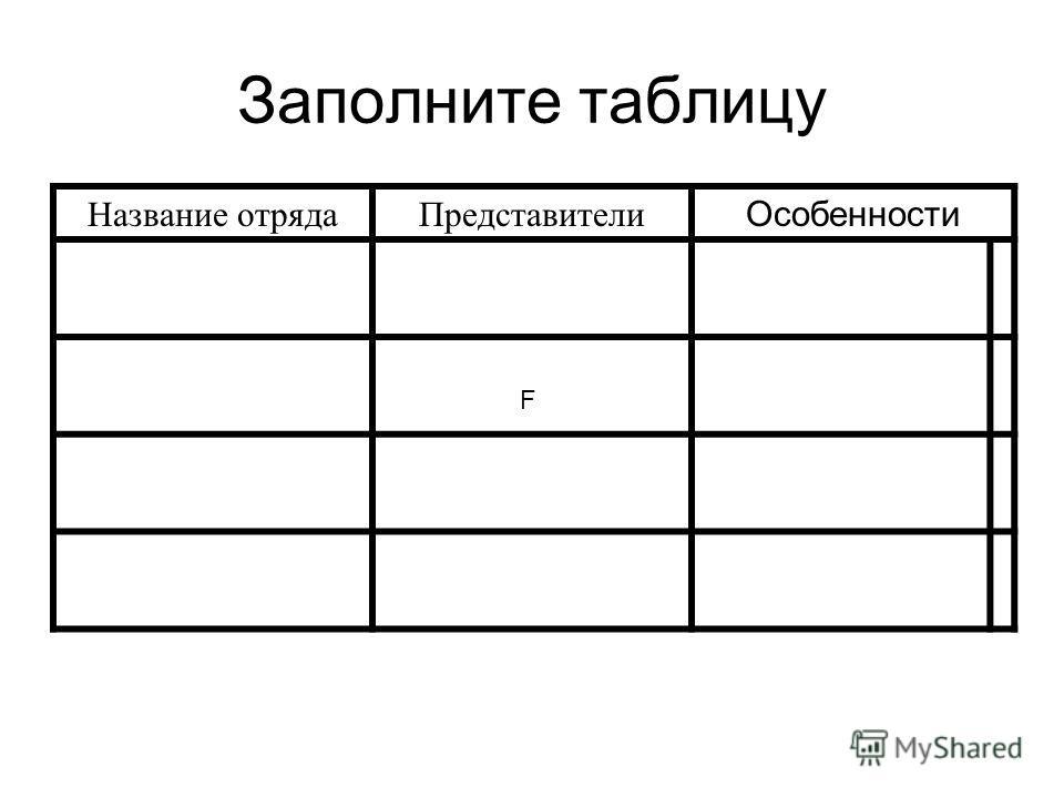 Заполните таблицу F Название отряда Представители Особенности