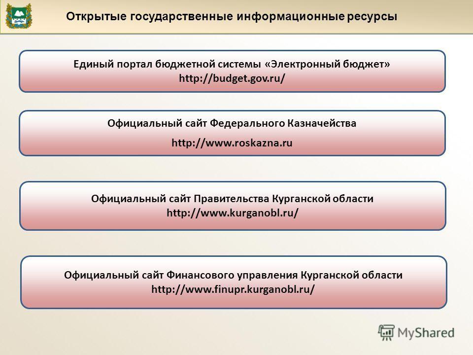 Открытые государственные информационные ресурсы Официальный сайт Правительства Курганской области http://www.kurganobl.ru/ Официальный сайт Федерального Казначейства http://www.roskazna.ru Единый портал бюджетной системы «Электронный бюджет» http://b