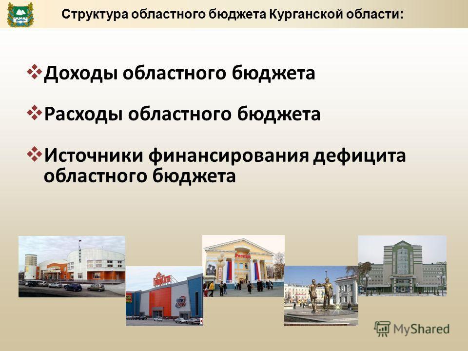 Доходы областного бюджета Расходы областного бюджета Источники финансирования дефицита областного бюджета