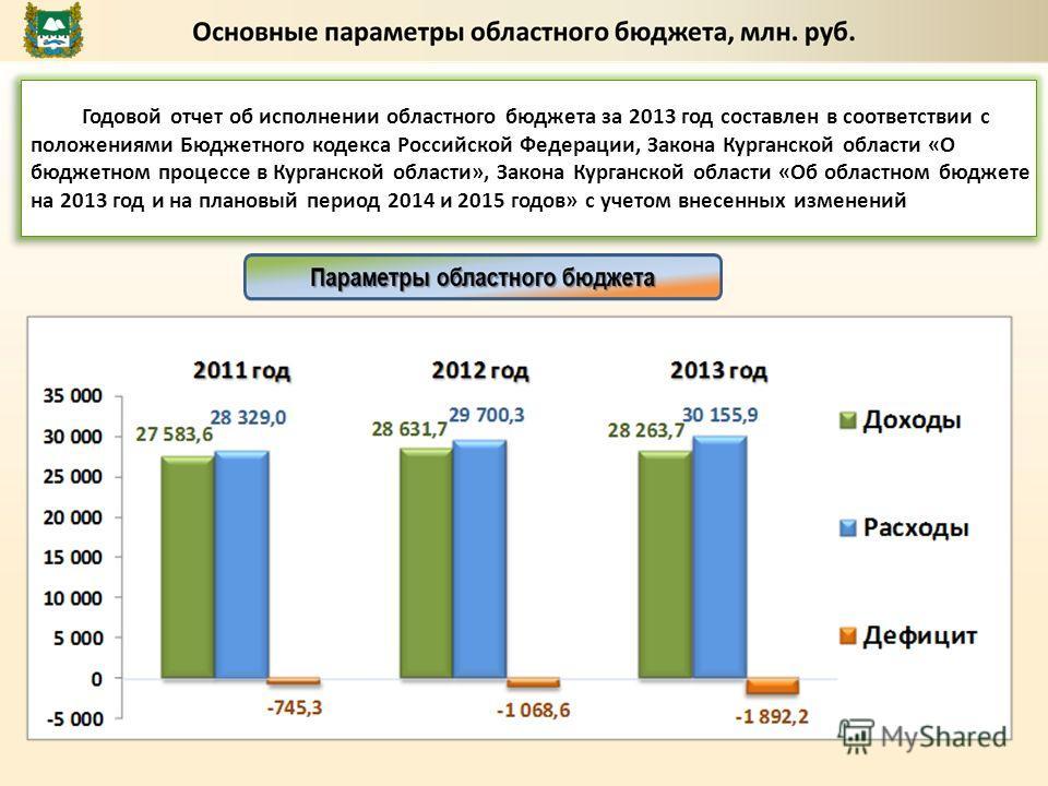 Годовой отчет об исполнении областного бюджета за 2013 год составлен в соответствии с положениями Бюджетного кодекса Российской Федерации, Закона Курганской области «О бюджетном процессе в Курганской области», Закона Курганской области «Об областном