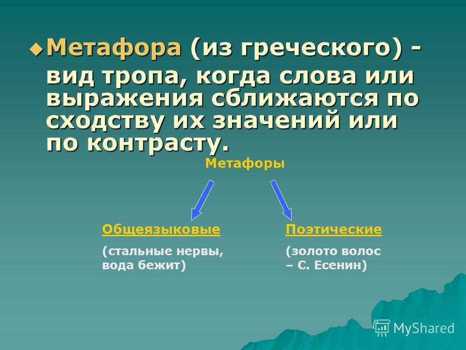 Метафора (из греческого) - вид тропа, когда слова или выражения сближаются по сходству их значений или по контрасту. Общеязыковые (стальные нервы, вода бежит) Поэтические (золото волос – С. Есенин) Метафоры