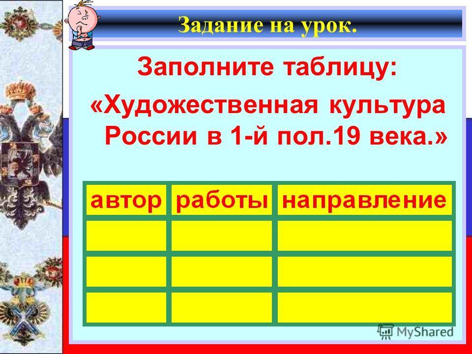 Задание на урок. Заполните таблицу: «Художественная культура России в 1-й пол.19 века.»