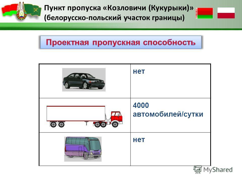 нет 4000 автомобилей/сутки нет Пункт пропуска «Козловичи (Кукурыки)» (белорусско-польский участок границы)