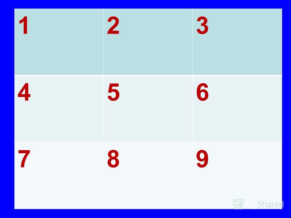7 конкурс Гонка за лидером» ( даётся 9 афоризмов, команда выбирает номер и вопрос сама: по афоризму нужно определить автора и произведение, если угадан автор и произведение-2 балла)