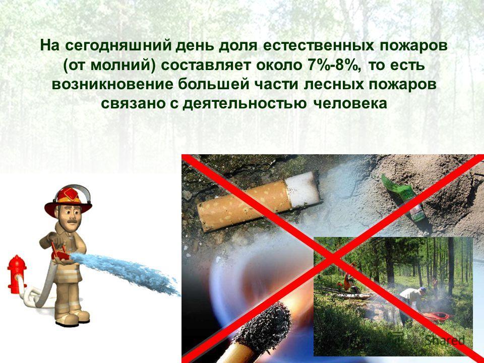 На сегодняшний день доля естественных пожаров (от молний) составляет около 7%-8%, то есть возникновение большей части лесных пожаров связано с деятельностью человека