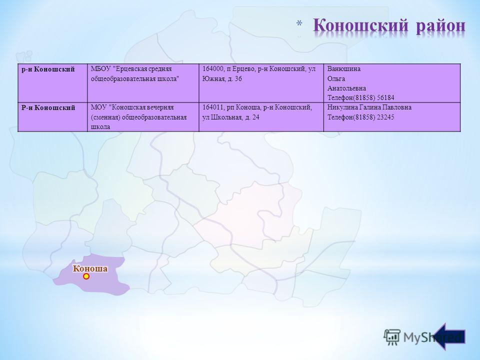 р-н Коношский МБОУ