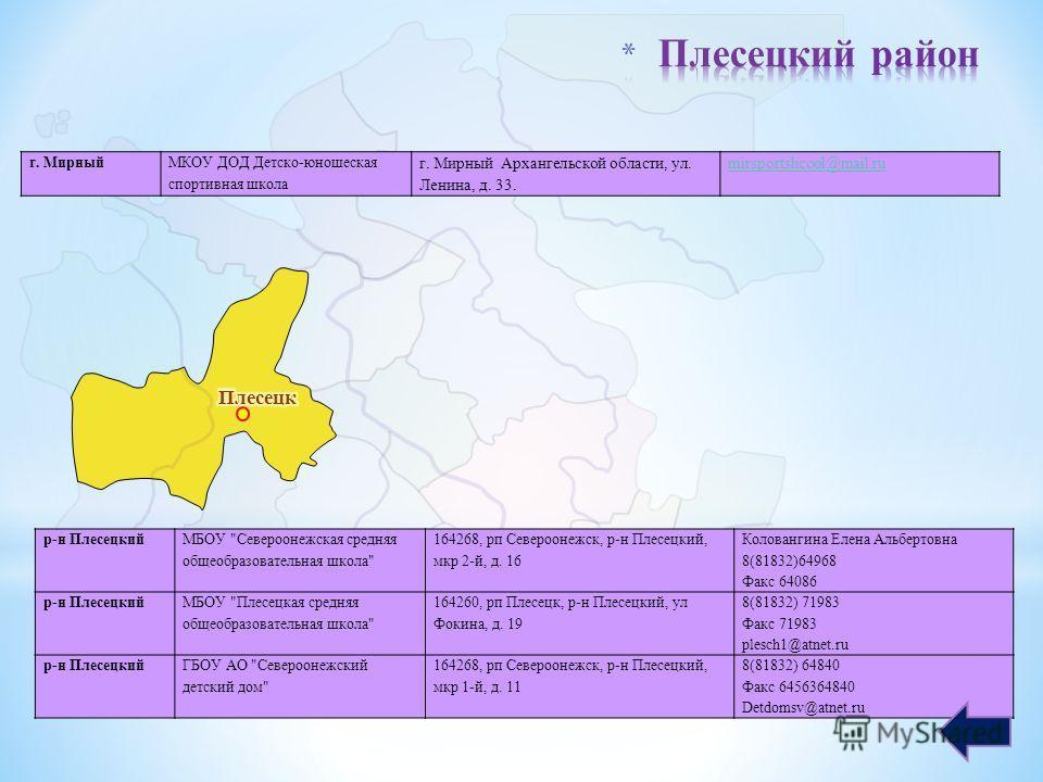р-н Плесецкий МБОУ