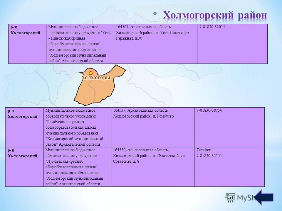 р-н Холмогорский Муниципальное бюджетное образовательное учреждение