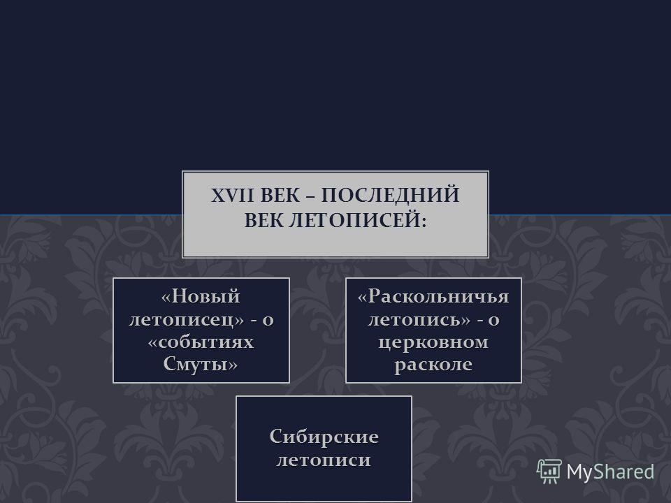 «Новый летописец» - о «событиях Смуты» «Раскольничья летопись» - о церковном расколе Сибирские летописи