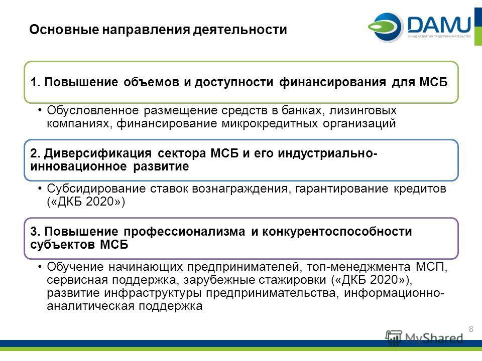 Основные направления деятельности 1. Повышение объемов и доступности финансирования для МСБ Обусловленное размещение средств в банках, лизинговых компаниях, финансирование микрокредитных организаций 2. Диверсификация сектора МСБ и его индустриально-