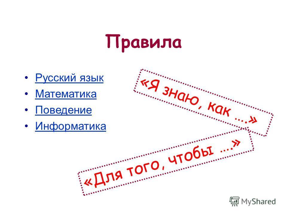 20 из 20 Правила Русский язык Математика Поведение Информатика «Я знаю, как ….» «Для того, чтобы ….»