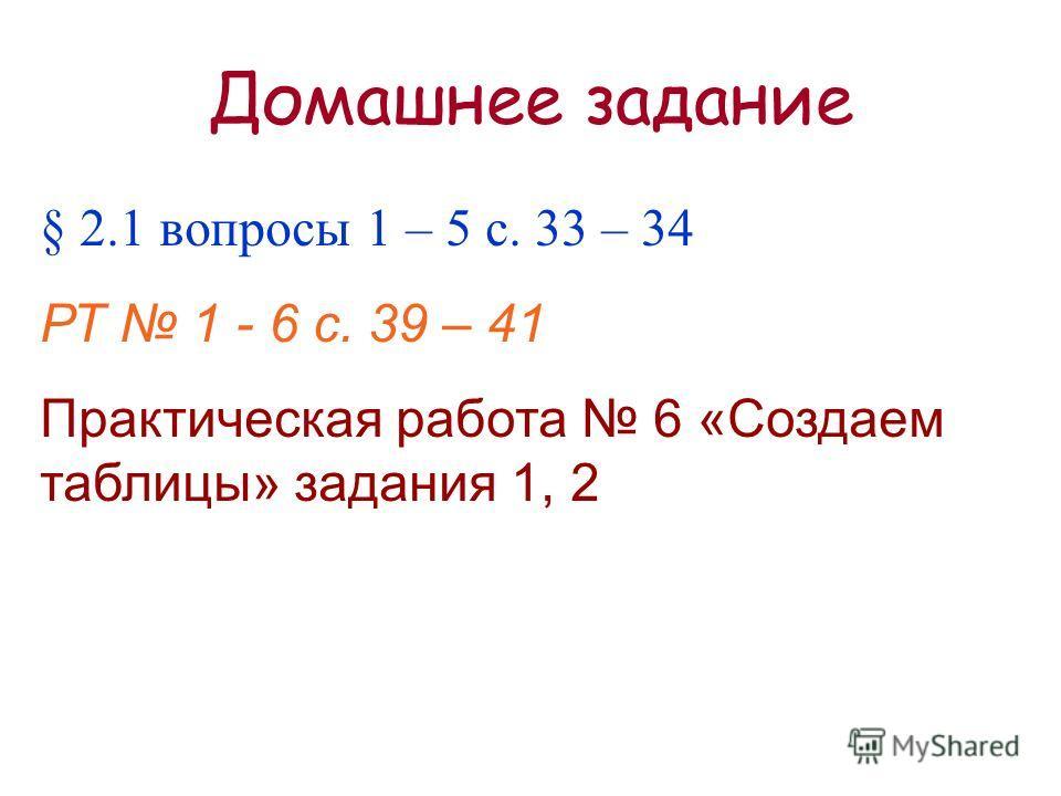 30 из 20 Домашнее задание § 2.1 вопросы 1 – 5 с. 33 – 34 РТ 1 - 6 с. 39 – 41 Практическая работа 6 «Создаем таблицы» задания 1, 2