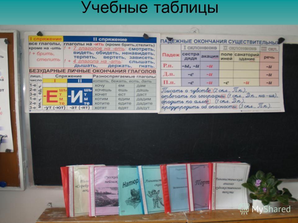 Учебные таблицы