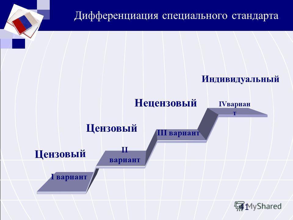 41 Дифференциация специального стандарта Цензовый Нецензовый Индивидуальный III вариант IVвариан т II вариант I вариант