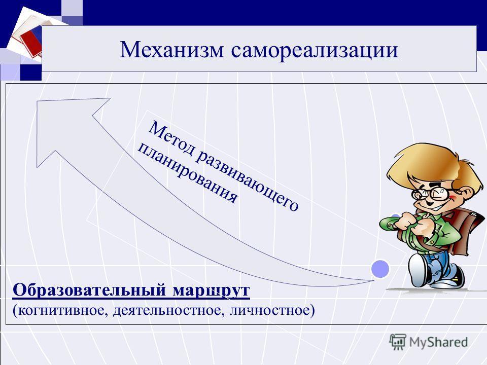 Образовательный маршрут (когнитивное, деятельностное, личностное) Метод развивающего планирования Механизм самореализации