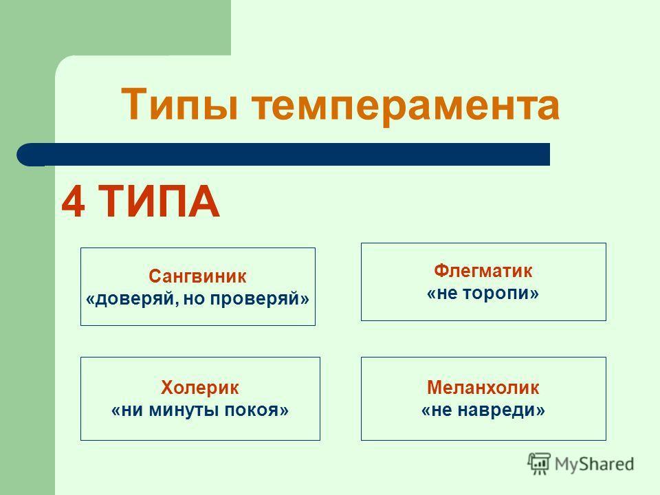 Типы темперамента 4 ТИПА Сангвиник «доверяй, но проверяй» Холерик «ни минуты покоя» Флегматик «не торопи» Меланхолик «не навреди»