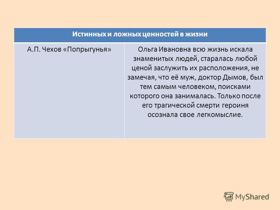 Истинных и ложных ценностей в жизни А.П. Чехов «Попрыгунья»Ольга Ивановна всю жизнь искала знаменитых людей, старалась любой ценой заслужить их расположения, не замечая, что её муж, доктор Дымов, был тем самым человеком, поисками которого она занимал