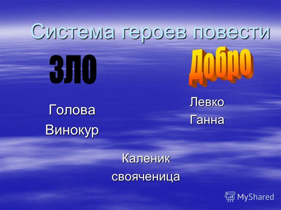 Система героев повести Голова Винокур Левко Ганна Калениксвояченица