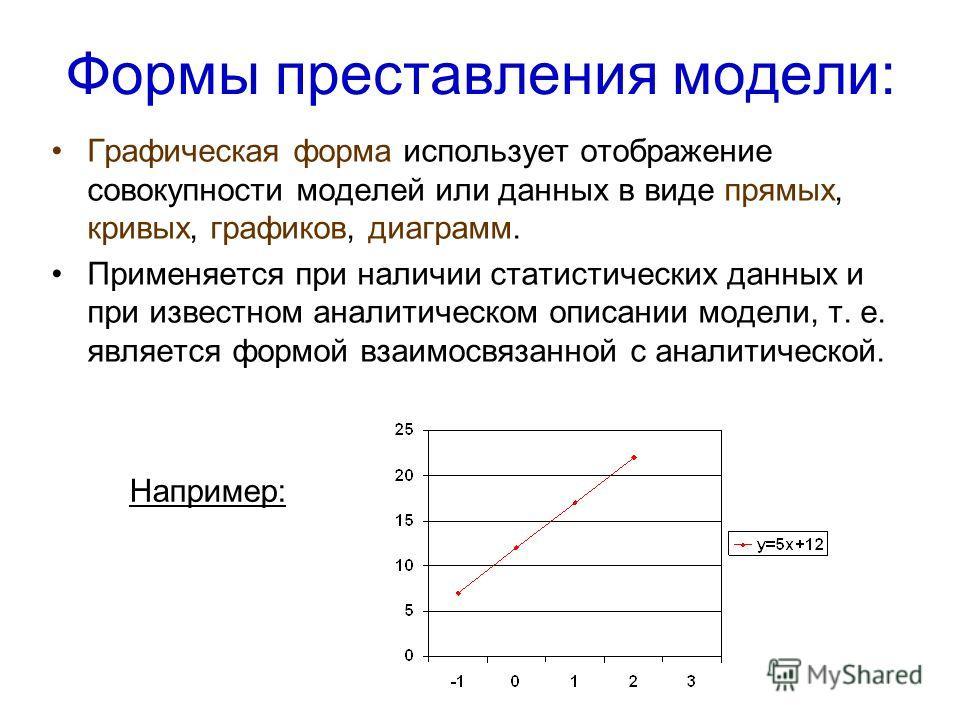 Формы преставления модели: Графическая форма использует отображение совокупности моделей или данных в виде прямых, кривых, графиков, диаграмм. Применяется при наличии статистических данных и при известном аналитическом описании модели, т. е. является