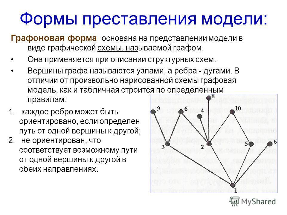 Формы преставления модели: Графоновая форма основана на представлении модели в виде графической схемы, называемой графом. Она применяется при описании структурных схем. Вершины графа называются узлами, а ребра - дугами. В отличии от произвольно нарис