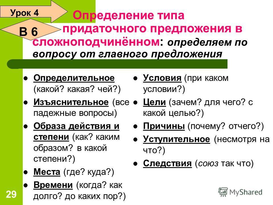 29 Определение типа придаточного предложения в сложноподчинённом: определяем по вопросу от главного предложения Определительное (какой? какая? чей?) Изъяснительное (все падежные вопросы) Образа действия и степени (как? каким образом? в какой степени?