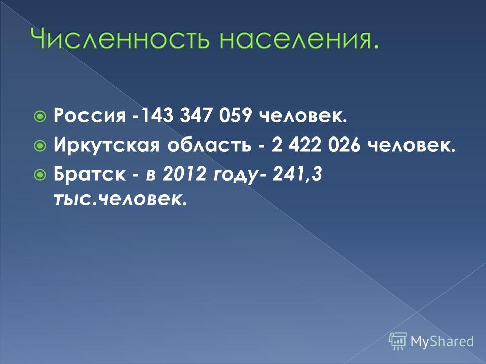 Россия -143 347 059 человек. Иркутская область - 2 422 026 человек. Братск - в 2012 году- 241,3 тыс.человек.
