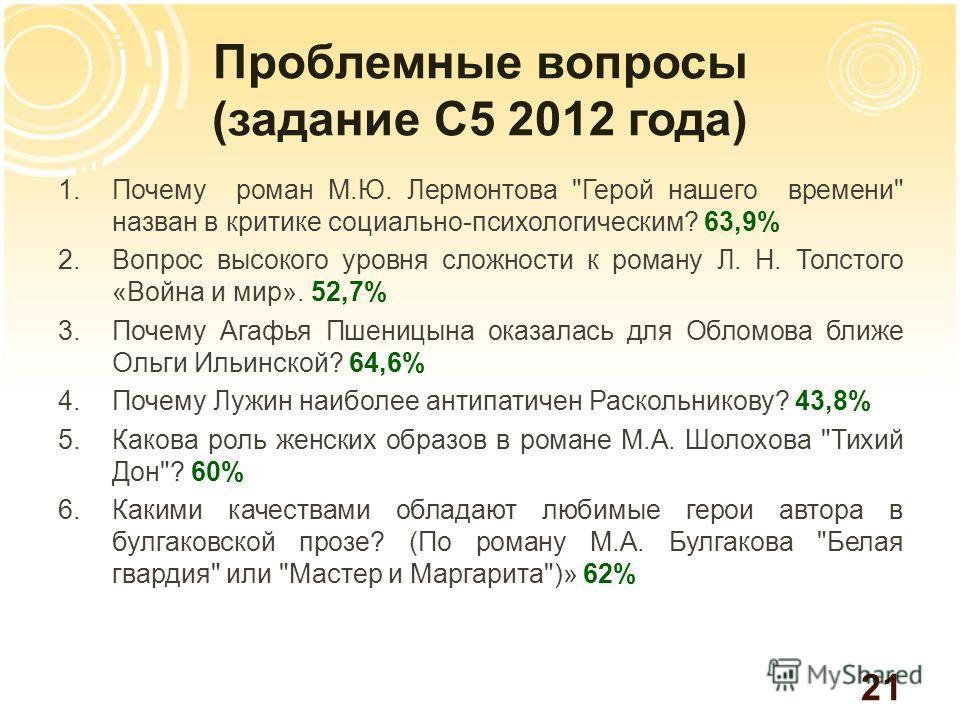 Проблемные вопросы (задание С5 2012 года) 1. Почему роман М.Ю. Лермонтова