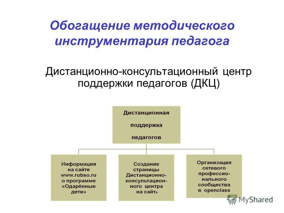 Обогащение методического инструментария педагога Дистанционно-консультационный центр поддержки педагогов (ДКЦ)