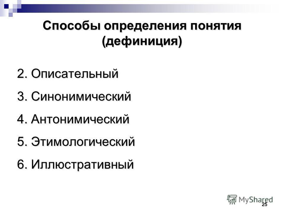 Способы определения понятия (дефиниция) 2. Описательный 3. Синонимический 4. Антонимический 5. Этимологический 6. Иллюстративный 25