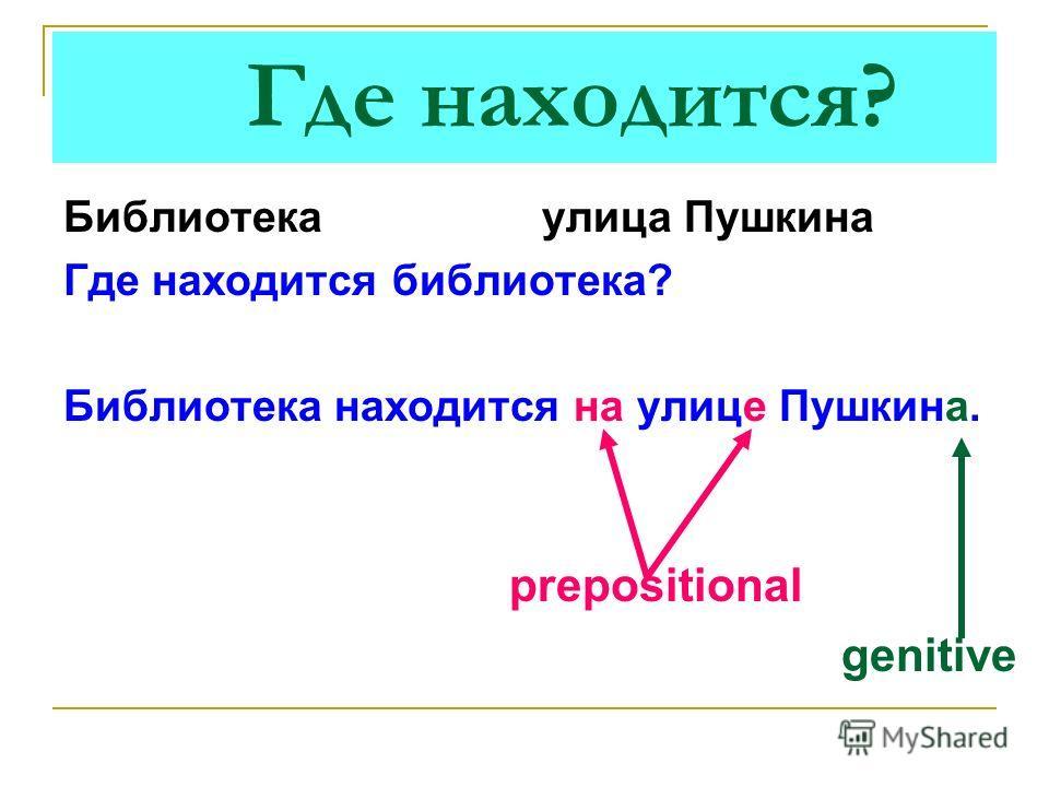 Где находится? Библиотека улица Пушкина Где находится библиотека? Библиотека находится на улице Пушкина. prepositional genitive