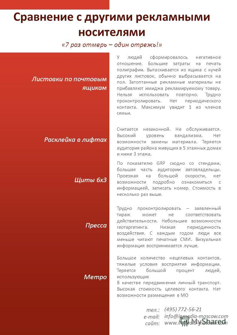 Сравнение с другими рекламными носителями тел.: e-mail: сайт: (495) 772-56-21 info@inmedia-moscow.com www.inmedia-moscow.com «7 раз отмерь – один отрежь!» У людей сформировалось негативное отношение. Большие затраты на печать полиграфии. Вытаскиваетс