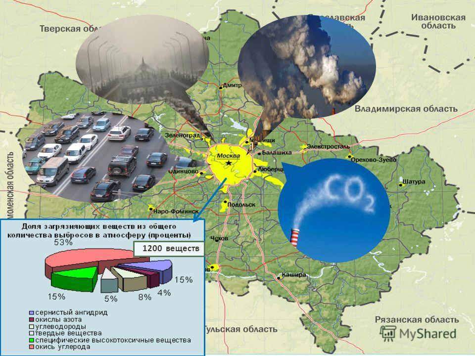 Санитарно-гигиеническая роль за- ключается в очищении атмосферы, выделении фитонцидов, озонировании воздуха, поглощении пыли и шума, охране лечебных водных источников. 1200 веществ