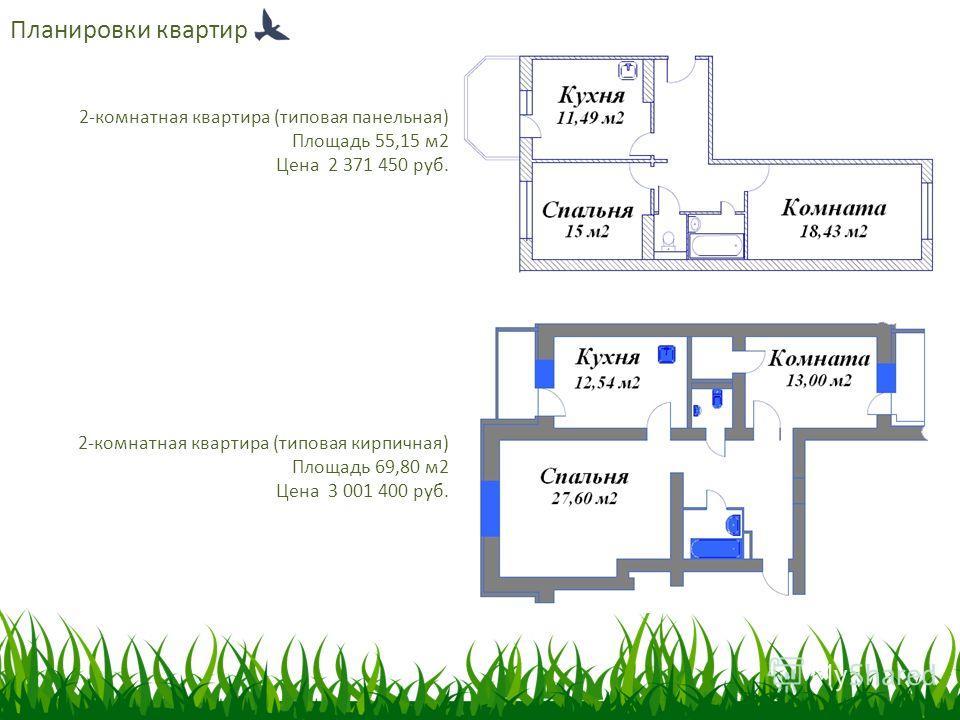 Планировки квартир 1-комнатная квартира (типовая панельная) площадь 41,68 м 2 Цена 1 875 600 руб. Общая площадь комплекса 14 636 м 2 Общее количество квартир 187 шт. К выбору покупателей просторные, светлые квартиры с застекленными лоджиями. Высота п