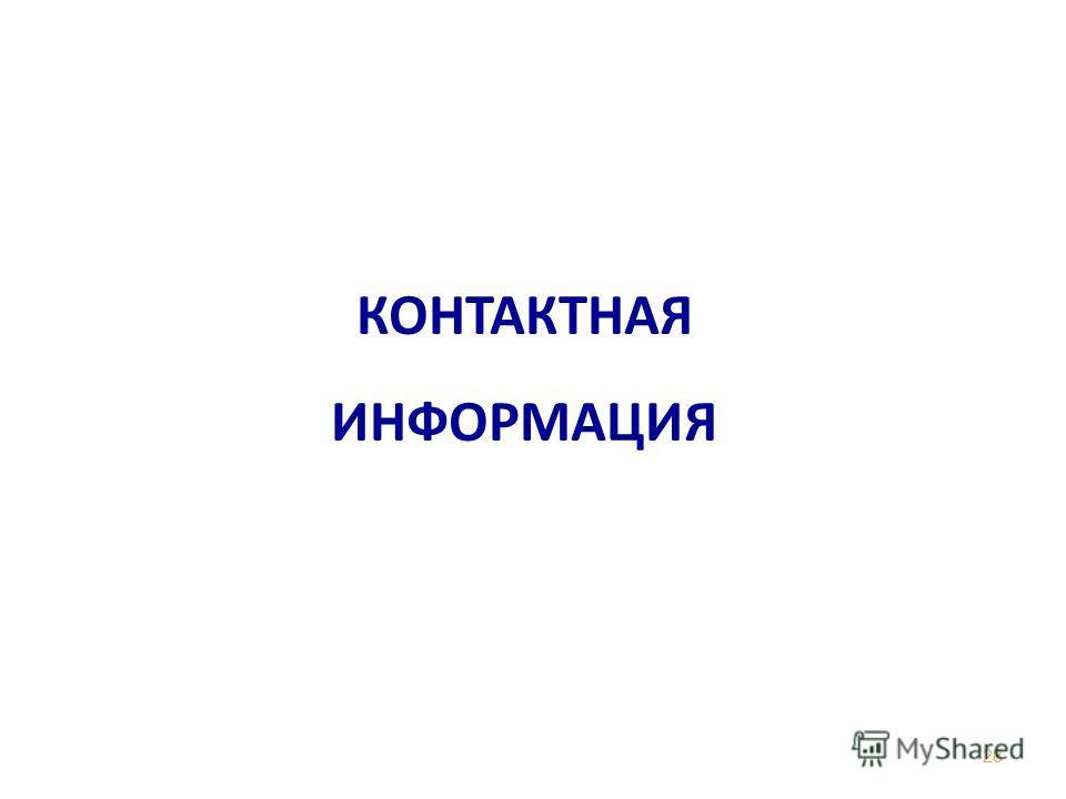 КОНТАКТНАЯ ИНФОРМАЦИЯ 28