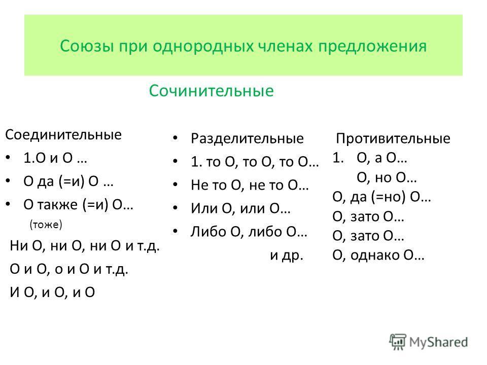 Союзы при однородных членах предложения Соединительные 1. О и О … О да (=и) О … О также (=и) О… (тоже) Ни О, ни О, ни О и т.д. О и О, о и О и т.д. И О, и О, и О Разделительные 1. то О, то О, то О… Не то О, не то О… Или О, или О… Либо О, либо О… и др.