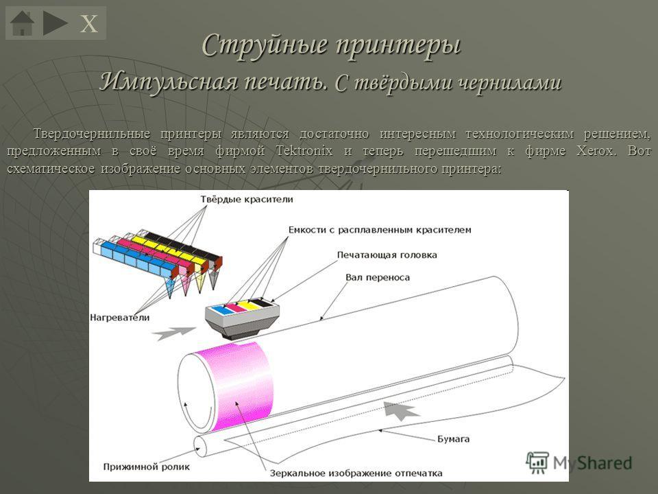 Струйные принтеры Импульсная печать. С твёрдыми чернилами Х Твердочернильные принтеры являются достаточно интересным технологическим решением, предложенным в своё время фирмой Tektronix и теперь перешедшим к фирме Xerox. Вот схематическое изображение