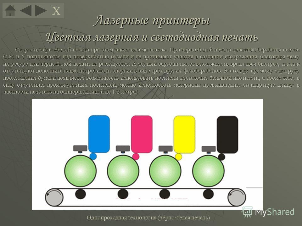 Лазерные принтеры Цветная лазерная и светодиодная печать Скорость чёрно-белой печати при этом также весьма высока. При чёрно-белой печати печатные барабаны цветов C,M и Y поднимаются над поверхностью бумаги и не принимают участия в создании изображен