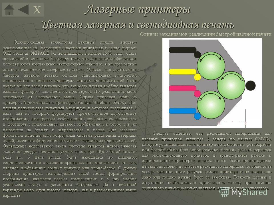 Лазерные принтеры Цветная лазерная и светодиодная печать Однопроходная технология цветной печати, впервые реализованная на бюджетных цветных принтерах именно фирмой OKI (модель OKIPAGE 8c, появившаяся в начале 1998 года), стала возможной в основном б