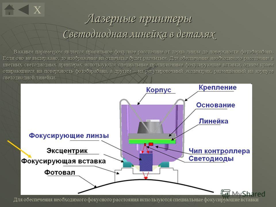 Лазерные принтеры Светодиодная линейка в деталях Важным параметром является правильное фокусное расстояние от торца линзы до поверхности фотобарабана. Если оно не выдержано, то изображение на отпечатке будет размытым. Для обеспечения необходимого рас