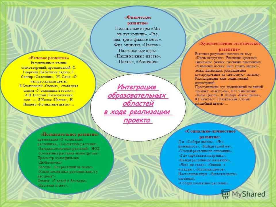 Интеграция образовательных областей в ходе реализации проекта «Физическое развитие» Подвижные игры «Мы на луг ходили», «Раз, два, три к фиалке беги ». Физ. минутка «Цветок». Пальчиковые игры: «Наши нежные цветы», «Цветы», «Растения». «Социально-лично