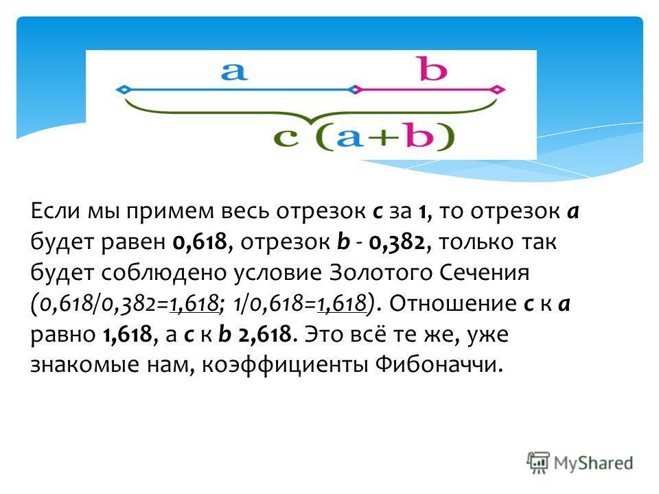 Если мы примем весь отрезок c за 1, то отрезок a будет равен 0,618, отрезок b - 0,382, только так будет соблюдено условие Золотого Сечения (0,618/0,382=1,618; 1/0,618=1,618). Отношение c к a равно 1,618, а с к b 2,618. Это всё те же, уже знакомые нам