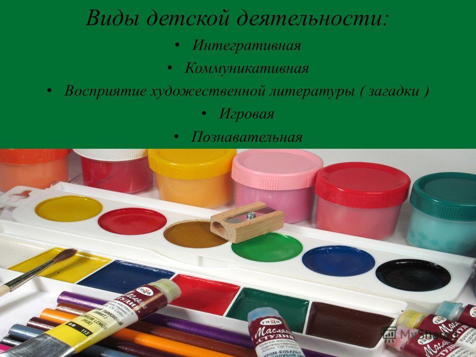 Виды детской деятельности: Интегративная Коммуникативная Восприятие художественной литературы ( загадки ) Игровая Познавательная
