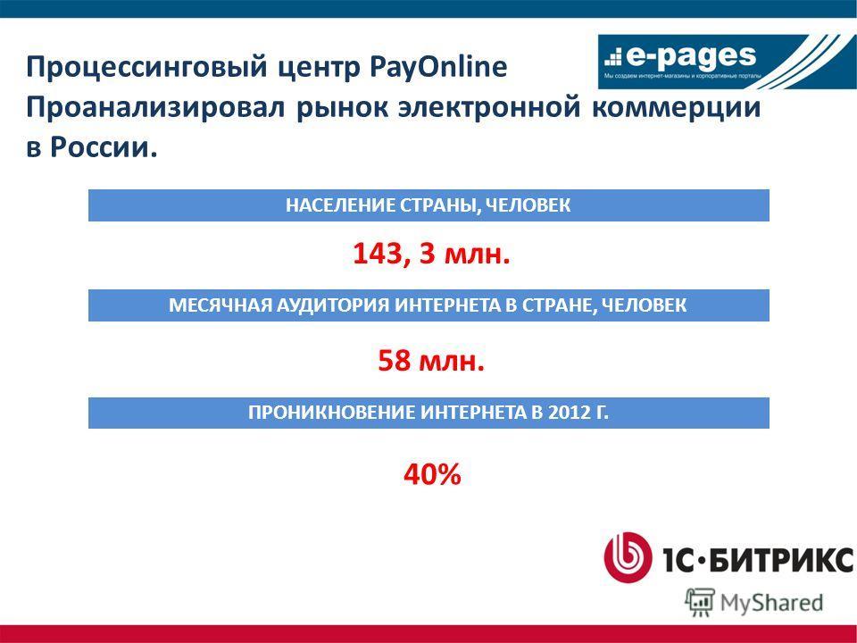 Процессинговый центр PayOnline Проанализировал рынок электронной коммерции в России. НАСЕЛЕНИЕ СТРАНЫ, ЧЕЛОВЕК МЕСЯЧНАЯ АУДИТОРИЯ ИНТЕРНЕТА В СТРАНЕ, ЧЕЛОВЕК ПРОНИКНОВЕНИЕ ИНТЕРНЕТА В 2012 Г. 143, 3 млн. 58 млн. 40%