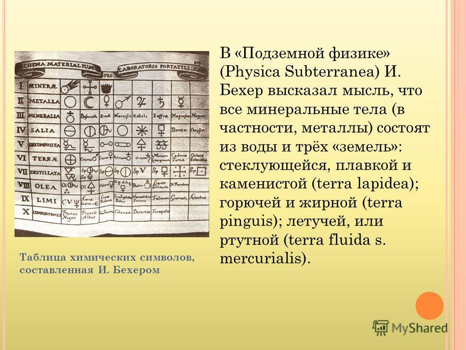 В «Подземной физике» (Physica Subterranea) И. Бехер высказал мысль, что все минеральные тела (в частности, металлы) состоят из воды и трёх «земель»: стеклующейся, плавкой и каменистой (terra lapidea); горючей и жирной (terra pinguis); летучей, или рт