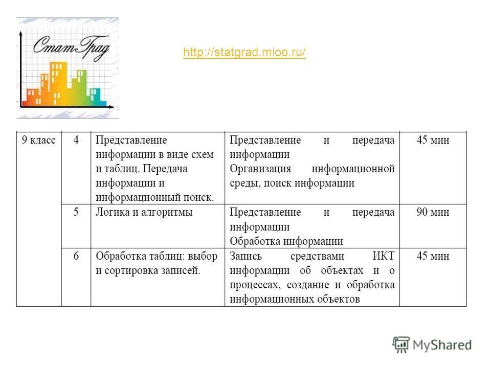 http://statgrad.mioo.ru/
